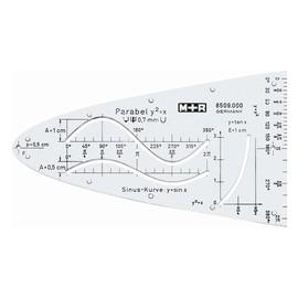 Parabel-Schablone Sinus-Kosinus-Kurven +Tangens M+R 8509-0000 Produktbild