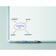 Whiteboardmarker retract 12 1,5-3mm Rundspitze grün trocken abwischbar Edding 4-12004 Produktbild Additional View 3 S