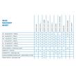Radiergummi PLAST COMBI 46x20x9mm weiß/blau Kunststoff Läufer 07400 Produktbild Additional View 1 S