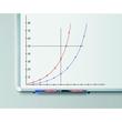Whiteboardmarker 250 1,5-3mm Rundspitze blau trocken abwischbar Edding 4-250003 Produktbild Additional View 1 S