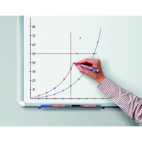 Whiteboardmarker 250 1,5-3mm Rundspitze hellblau trocken abwischbar Edding 4-250010 Produktbild Additional View 2 L